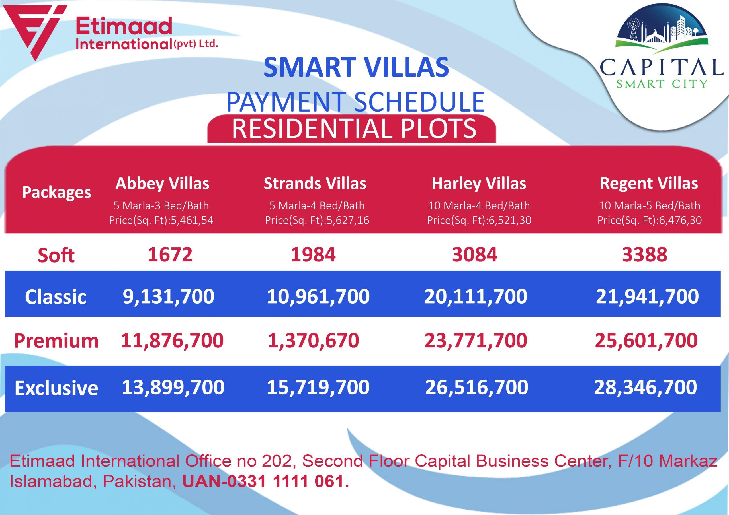 Payment Plan Smart Villas Capital Smart City