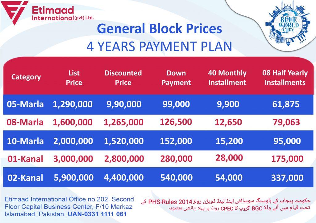 Blue World City General Block Payment Plan