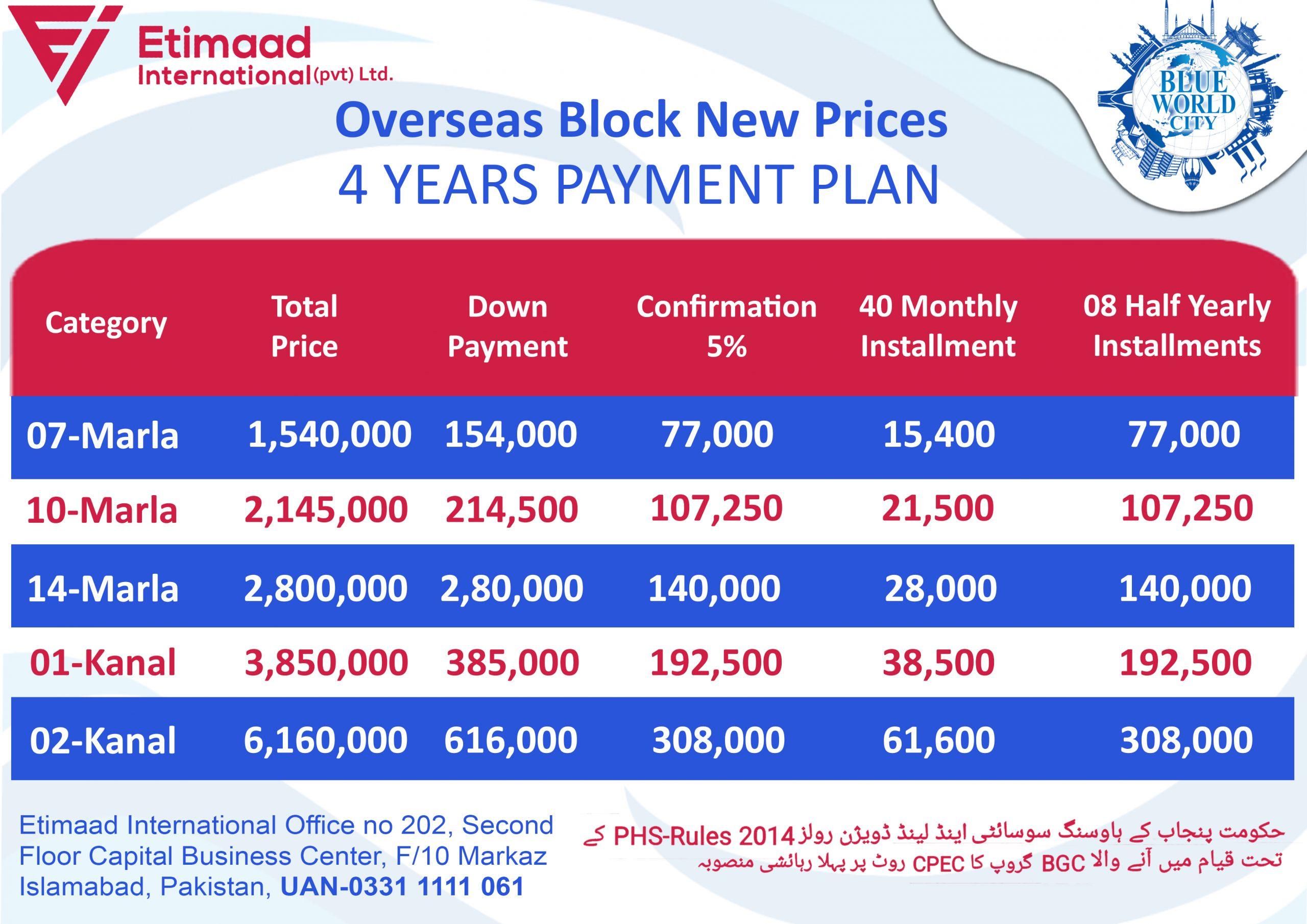 Payment Plan Overseas Block Blue World City