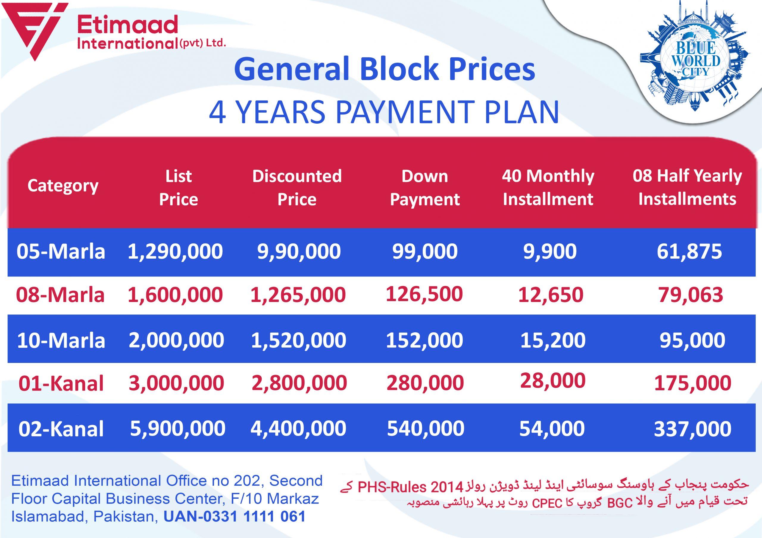 Payment Plan General Block Blue World City